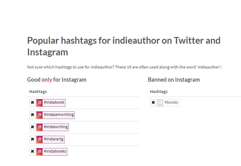 Instagram hashtags for writing