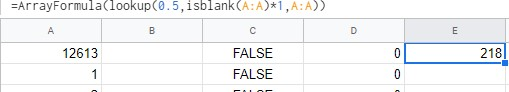 Results of lookup function formula